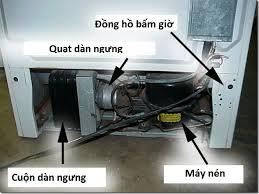 đường dây dàn ngưng của tủ bị bẩn